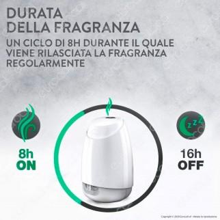 Air Wick Diffusore di Fragranze con Oli Essenziali - Diffusore con Ricarica da 20ml