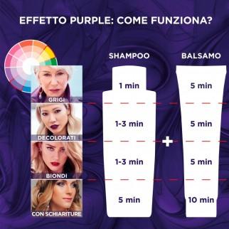 L'Oréal Paris Elvive Color-Vive Kit Shampoo Maschera e Balsamo per i Capelli Colorati - 4 Pezzi