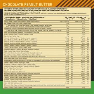 Optimum Nutrition Serious Mass Proteine Whey in Polvere per Sviluppo Muscolare Ciccolato Burro Arachidi - Barattolo da 2,73Kg