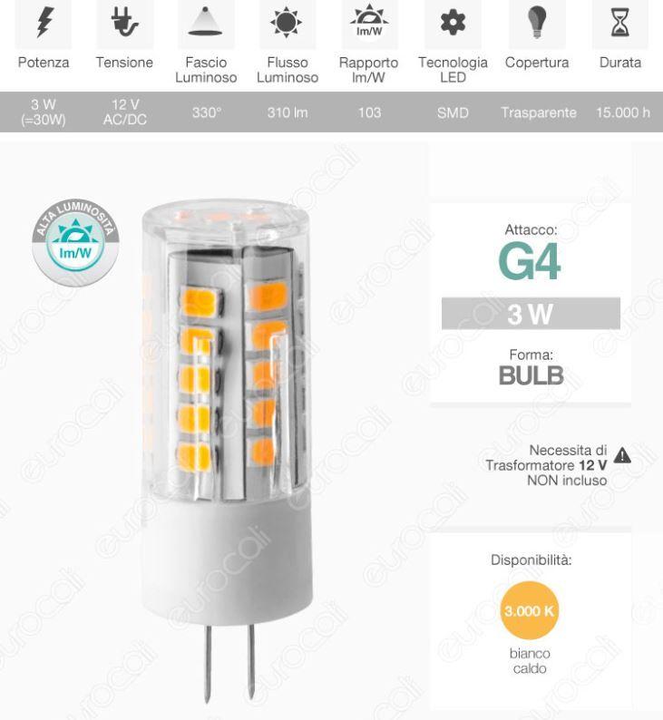 attacchi delle lampadine