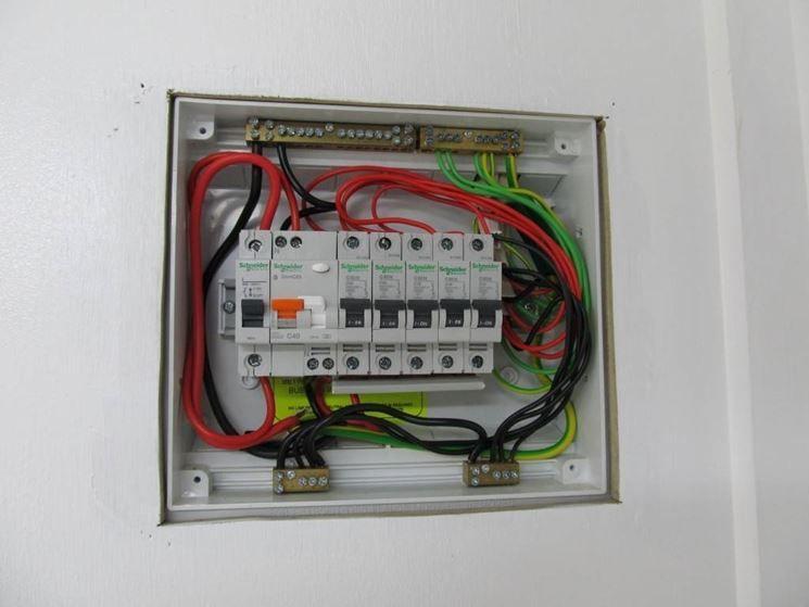 pannello elettrico funzionamento