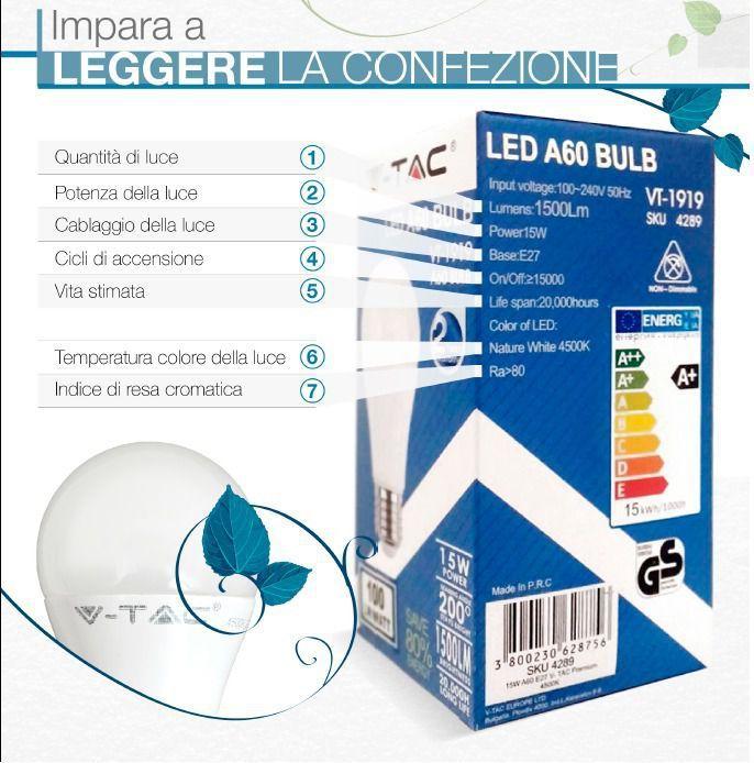 confezione etichetta lampadina led