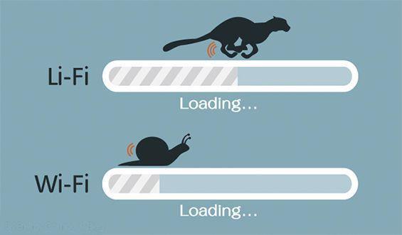 velocità del li-fi