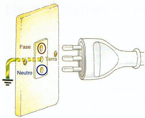 spina elettrica